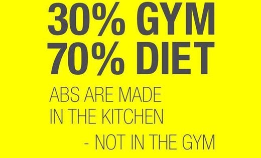 Are abs made in the gym or the kitchen?